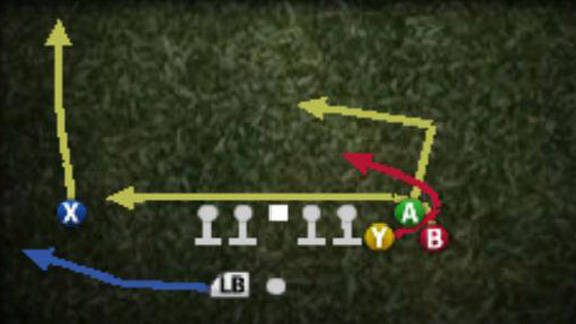 Madden 12 Colts Playbook