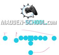 madden 12 tips
