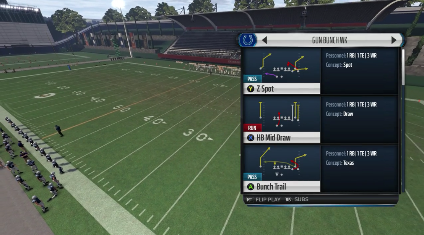Offensive Playbooks For Every Team in Madden 16 - Madden School