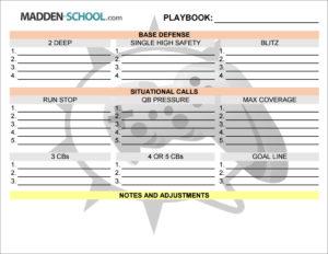 madden 17 play call defense