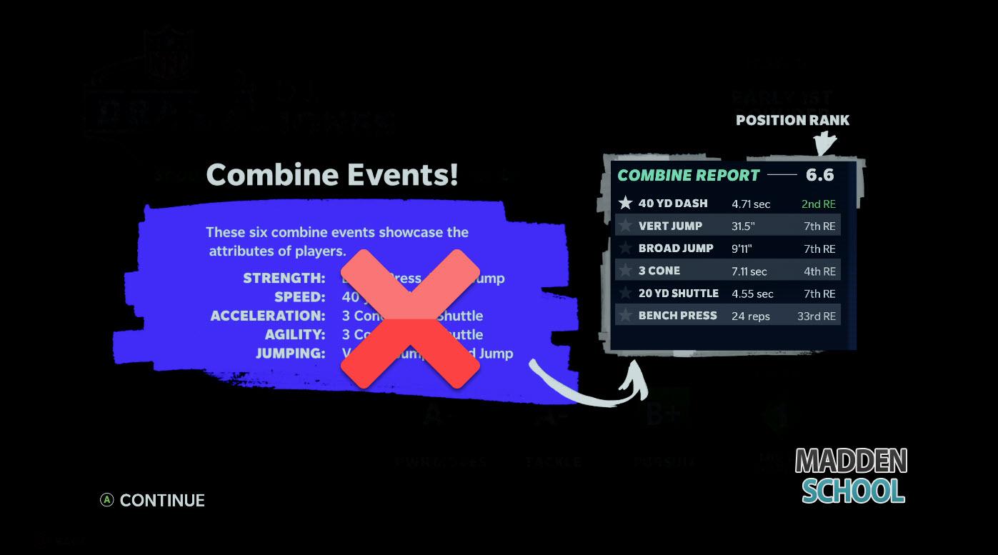Maddne 21 Scouting Draft Combine